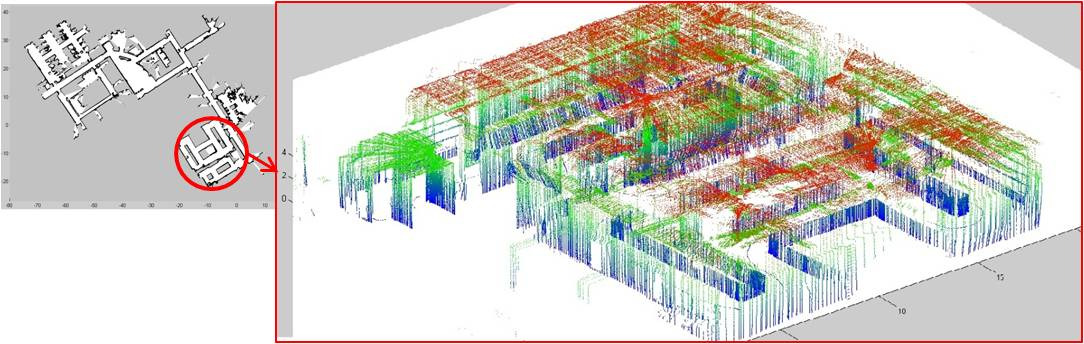 Figure 9: 3-D Map of Hawkins Research Building