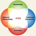 Ictas_venn_colored_sized